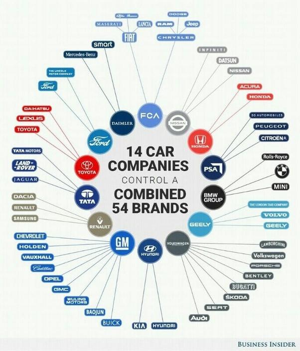 دست لوکسساز برندهای دنیای خودرو/ نسبت خانوادگی خودروها در یک نگاه