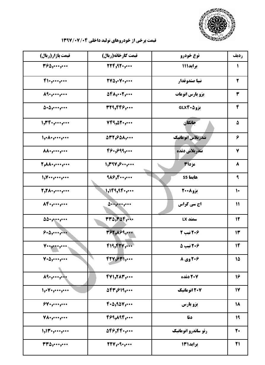 کاهش قیمت برخی از محصولات ایران خودرو در بازار هم زمان با دومین روز از طرح فروش (+جدول قیمت)