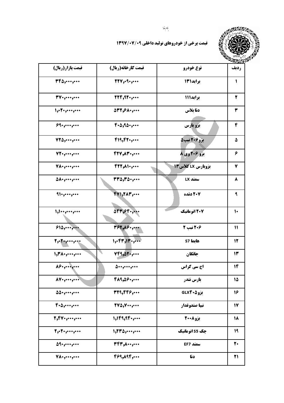آخرین وضعیت قیمت خودروهای داخلی در بازار هم زمان با اعلام طرح فروش ایران خودرو (+جدول از پراید تا پژو 2008 )