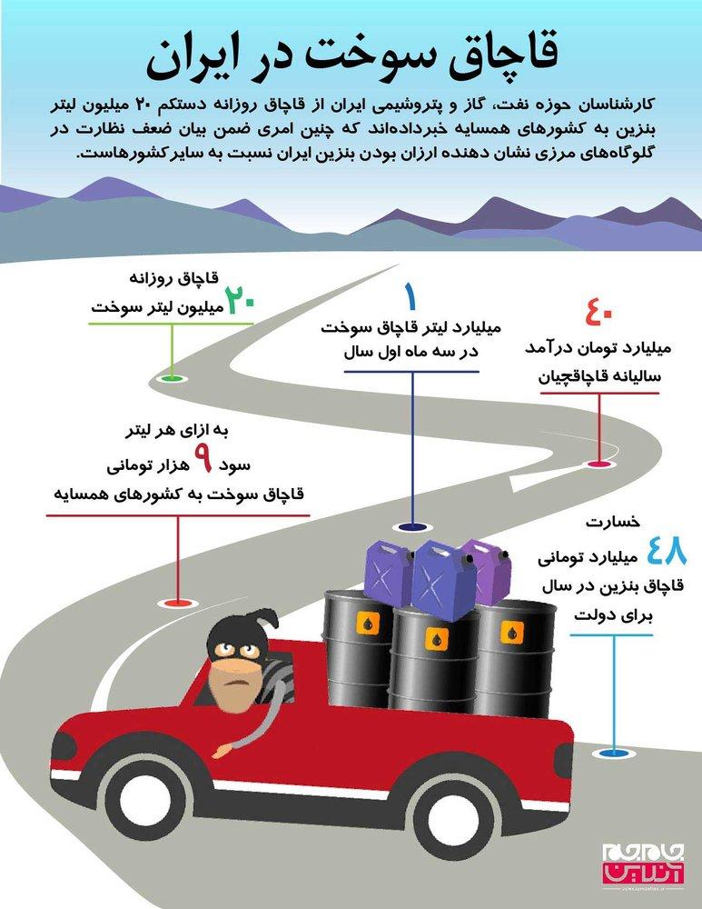 درآمد قاچاقچیها از قاچاق سوخت چقدر است؟