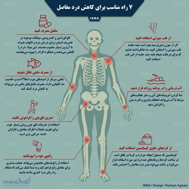 7 راه مناسب برای کاهش درد مفاصل