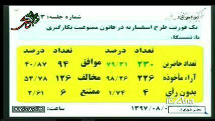 با رای مجلس شهردار تهران رفتنی شد