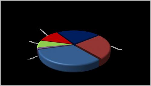 روند تغییرات کیفی خودروهای داخلی در یک سال چگونه می شود؟ / کدام برندهای خودرویی بیشتری شکایات و کدام کمترین را دارند (+جدول)