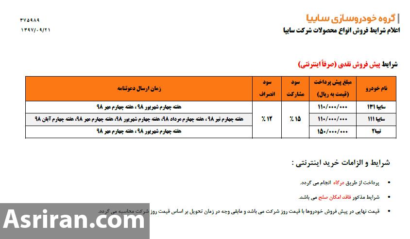 فروش جدید محصولات سایپا از فردا 22 آذر  (+جدول و جزئیات)