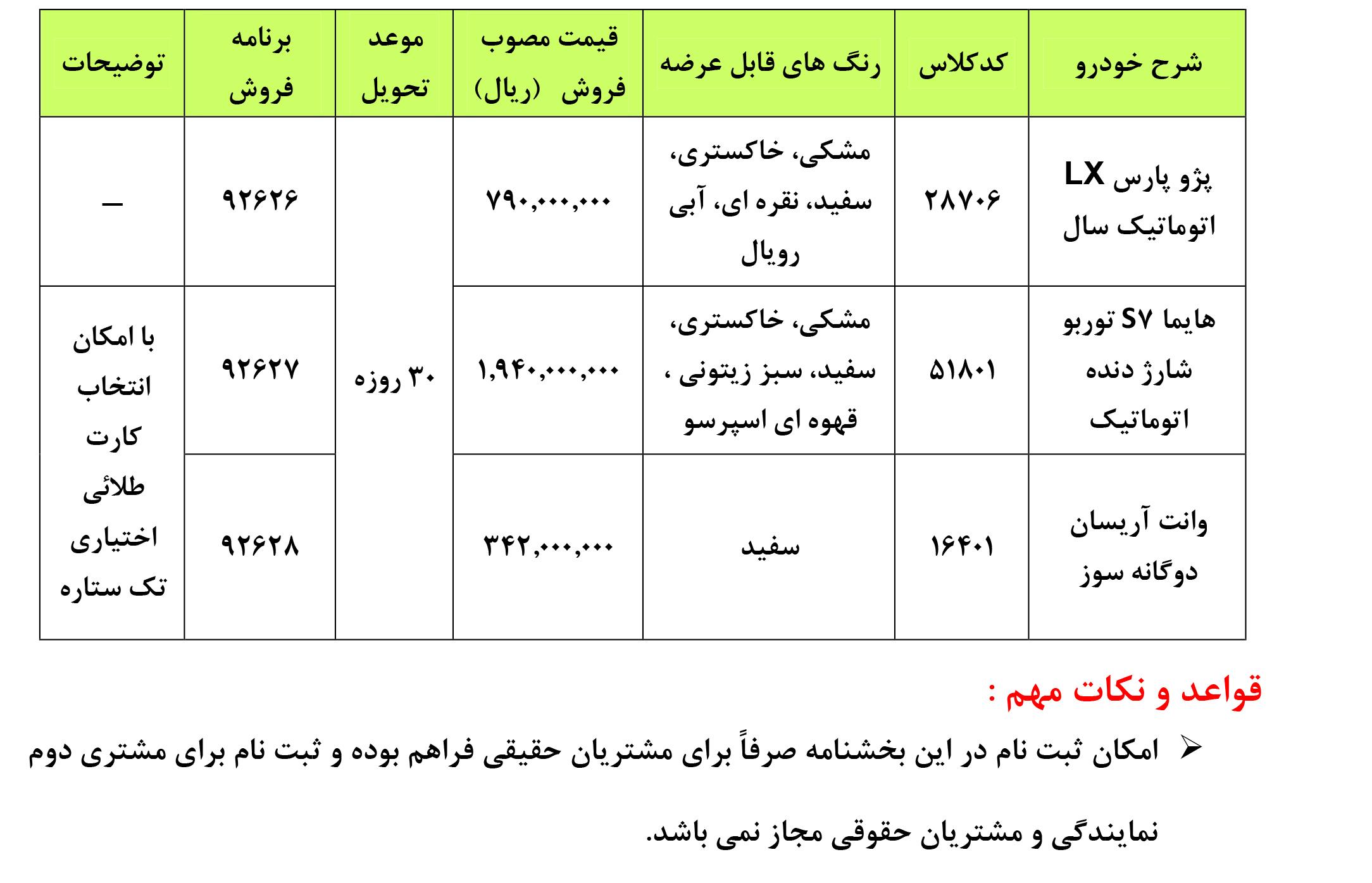 آغاز طرح فروش جدید ایران خودرو از امروز 26 آذر (از فروش فوری تا پیش فروش)