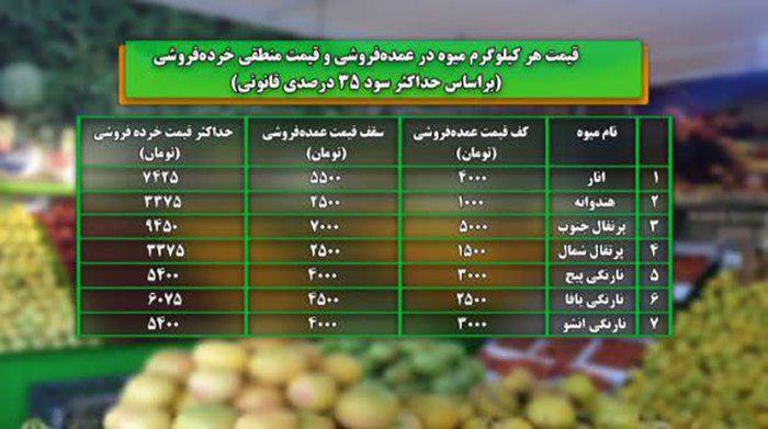 نرخ فروش میوههای شب یلدا (جدول)