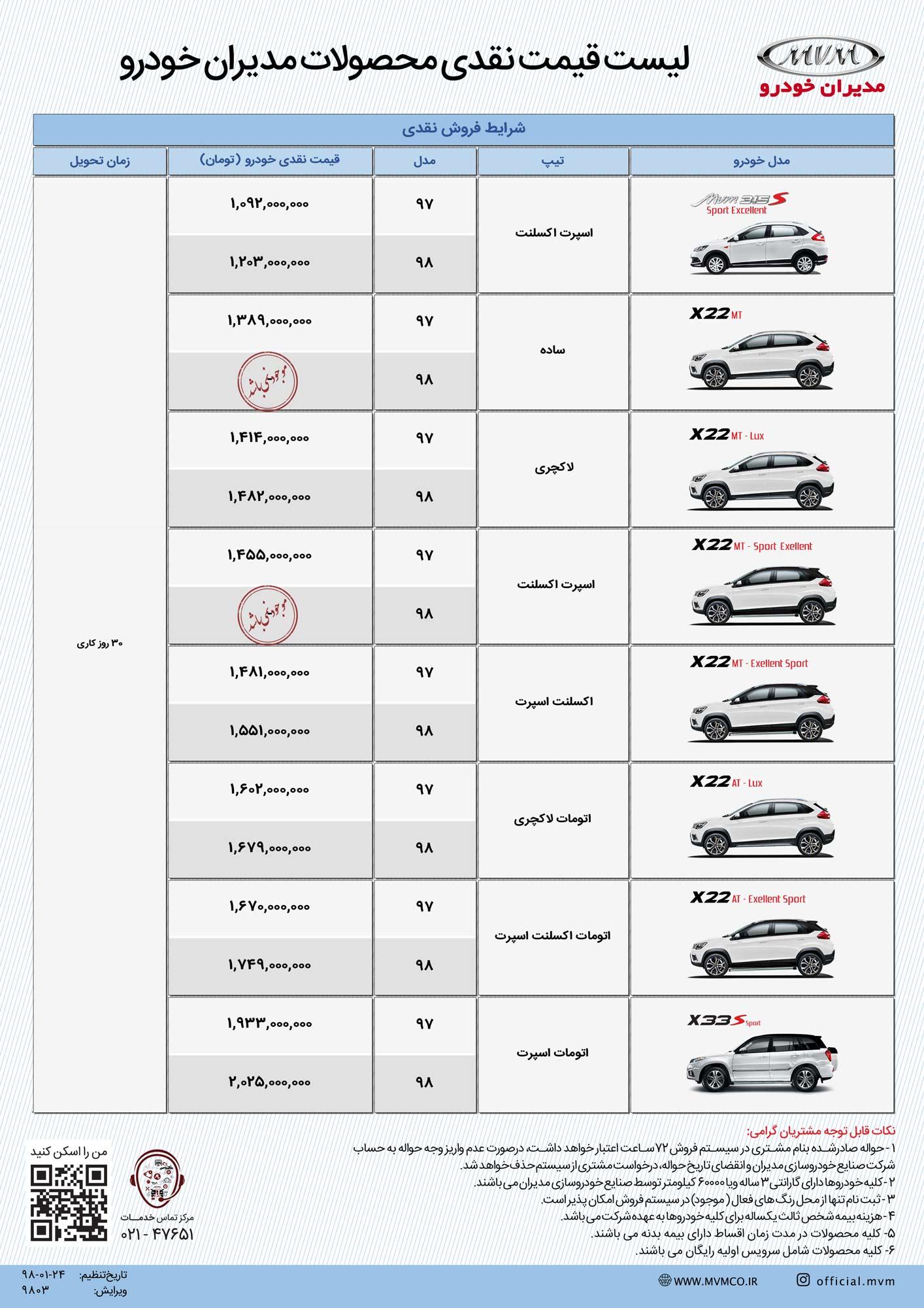 آغاز شرایط ویژه فروش فوری و اقساطی محصولات مدیران خودرو ویژه بهار ۹۸ (+جزئیات)