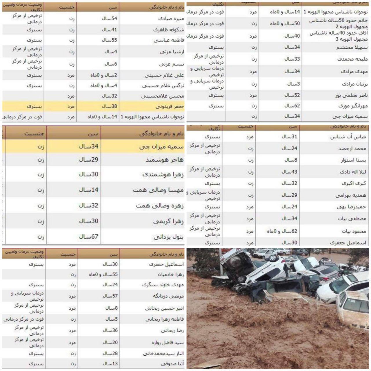 سیل در شیراز/ 18 کشته و 94 مصدوم (+عکس، فیلم و اسامی)
