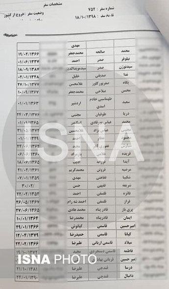 سقوط هواپیمای اوکراینی/ جزئیات جدید/ اسامی مسافران (+فیلم و عکس)