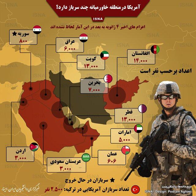 آمریکا در منطقه خاورمیانه چند سرباز دارد؟ (اینفوگرافیک)