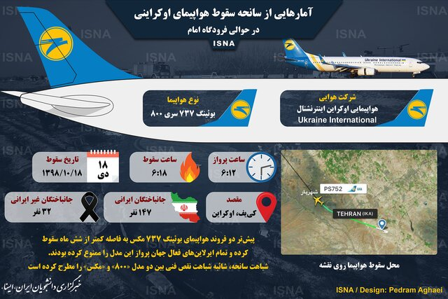 4 نکته درباره سخنان سردار حاجی زاده: چه کسی خبر شلیک کروزهای امریکا را داده بود؟