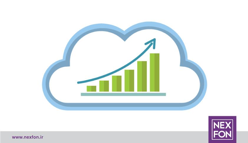 چگونه تلفن ابری (Hosted PBX) به مقیاسپذیری سازمان شما کمک میکند؟