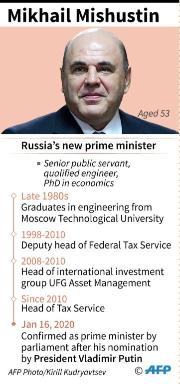 کابینه جدید روسیه