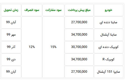 پیش فروش 5 محصول سایپا در 23 بهمن 98 (+جدول و جزئیات)
