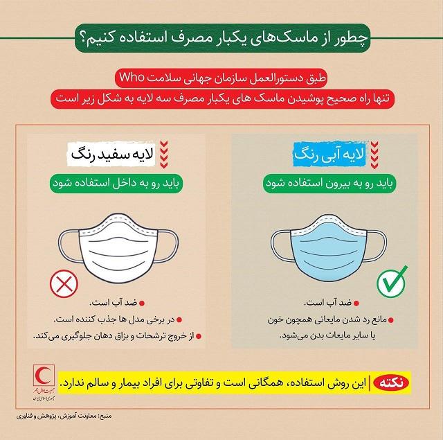 چطور از ماسکهای یکبار مصرف استفاده کنیم؟