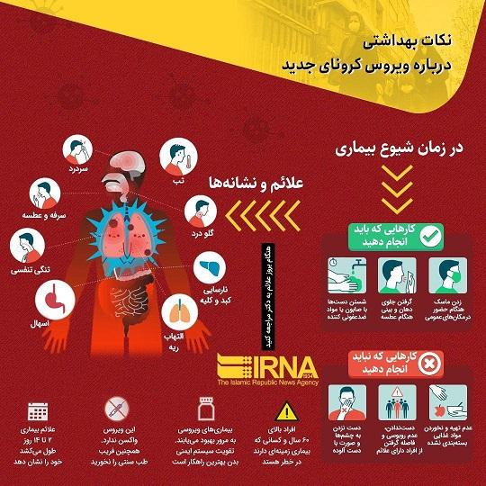 نکات بهداشتی درباره ویروس کرونای جدید (اینفوگرافیک)