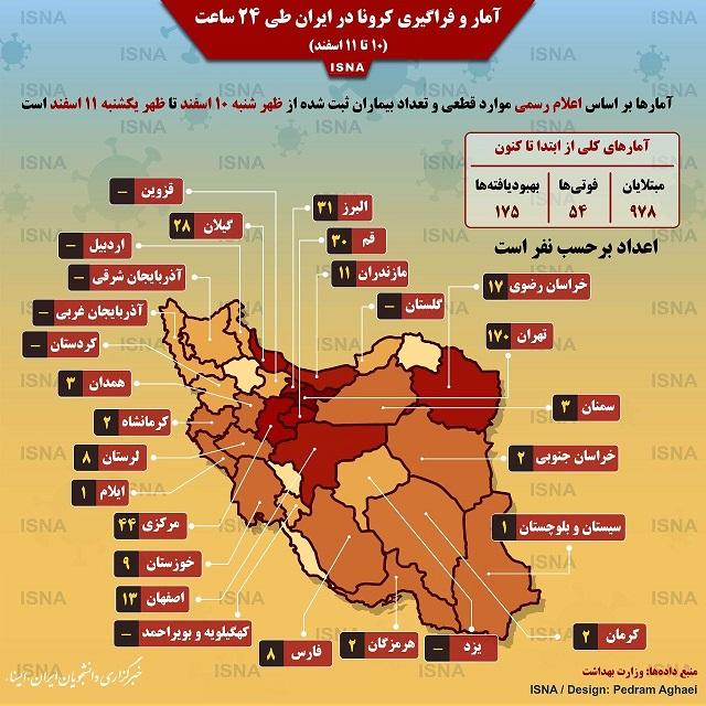 فراگیری کرونا در ایران طی ۲۴ ساعت اخیر (اینفوگرافیک)