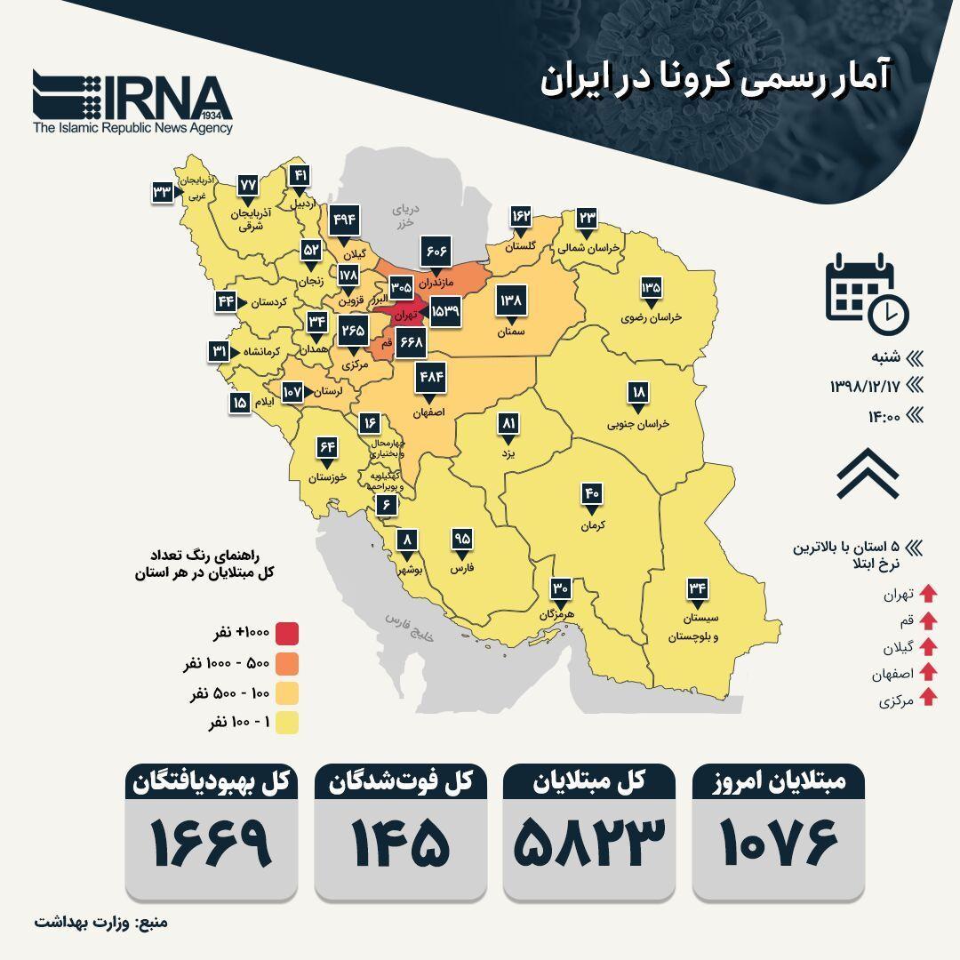 آمار رسمی کرونا در ایران (۱۳۹۸/۱۲/۱۷)