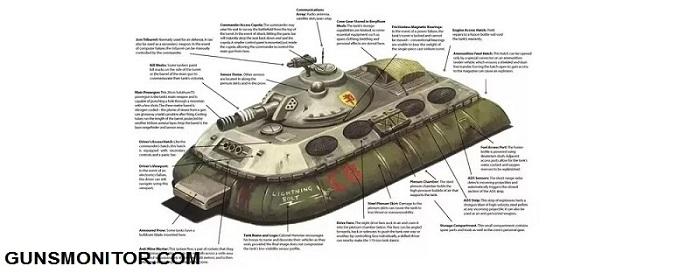 طرح نظامی روس ها که هیچوقت کامل نشد! (+تصاویر)