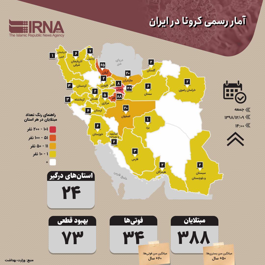 آخرین آمار کرونا در ایران (عکس)
