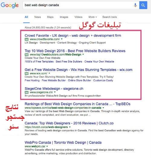 شناخت برتری مابین سئو و گوگل ادز