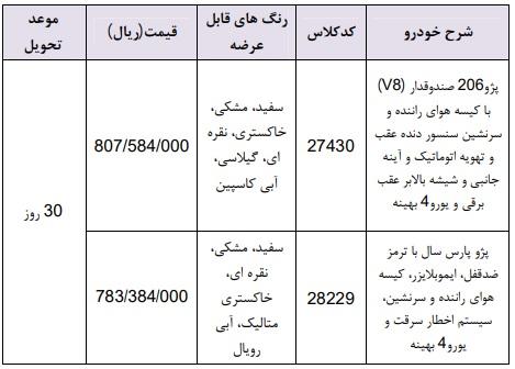 فروش فوری2 محصول ایران خودرو از ساعت 10 صبح امروز 21 اردیبهشت 98/ پژو 206 صندوقدار وی 8 هم به طرح فروش آمد (+جدول و جزئیات)