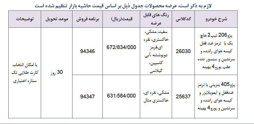 فروش فوری2 محصول ایران خودرو از ساعت 10 صبح امروز7 اردیبهشت 98 / پژو 206 هم به طرح فروش فوری آمد(+جدول و جزئیات)