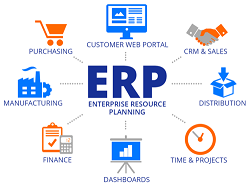 16 پروژه دانشگاهی در سایپا تجاری سازی شد/ ERP در آستانه بومی شدن قرار گرفت