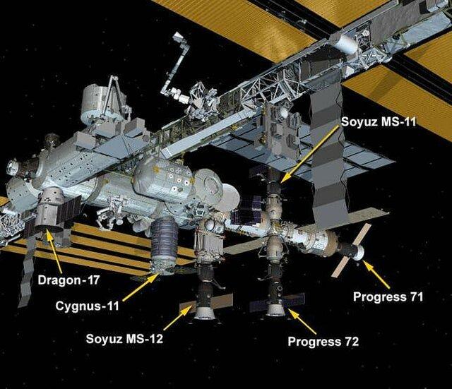 پارکینگ ایستگاه فضایی خالی خواهد شد