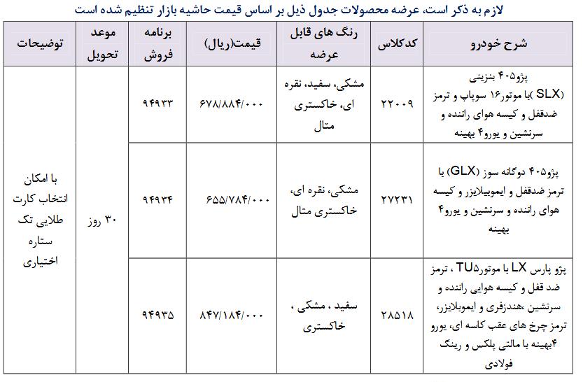 فروش فوری 3 محصول ایران خودرو از ساعت 11صبح فردا 22 خرداد/ پارس ال ایکس هم به فروش فوری آمد (+جدول و جزئیات)