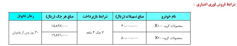 فروش فوری با شرایط اقساطی محصولات سایپا از سه شنبه 7 خرداد (+جزئیات و جدول)