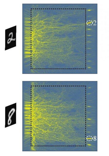 تشخیص چهره با کمک یک شیشه آنالوگ