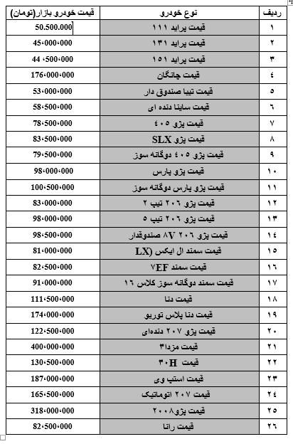آخرین وضعیت قیمت خودرو در بازار در 22 تیر 98 /