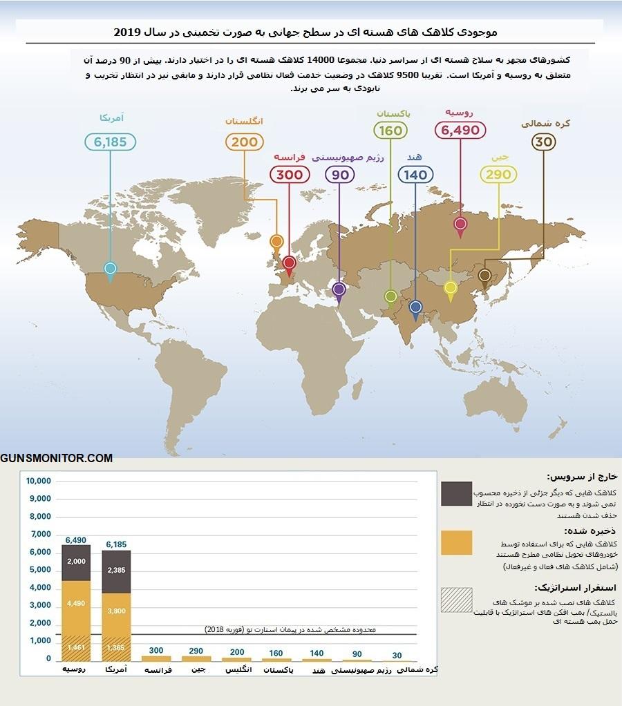 ارزیابی آمار از تسلیحات هسته ای در جهان!(+اینفوگرافی)