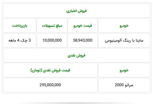 طرح فروش نقد و اقساط محصولات شرکت سایپا ویژه 2 شهریور (+جزئیات و جدول)
