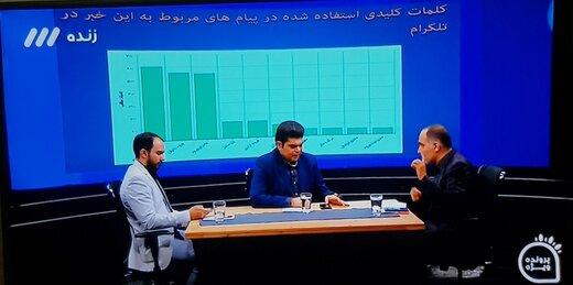 برنامه بررسی ماجرای سحر در تلویزیون و جای خالی نیروی انتظامی