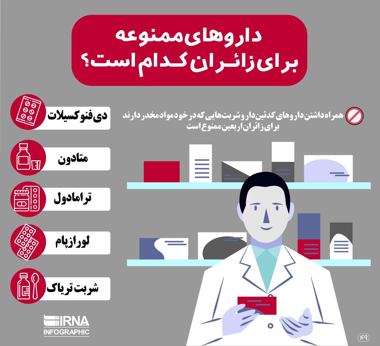 داروهای ممنوعه برای زائران کدام است؟