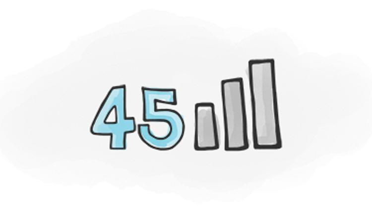 45 آمار هیجان انگیز از بازاریابی محتوای تصویری که شما باید بدانید