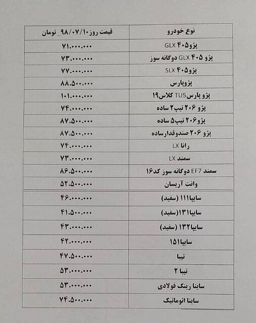 افزایش ۱ تا ۵ میلیونی قیمت محصولات ایرانخودرو و سایپا (+جدول قیمت)