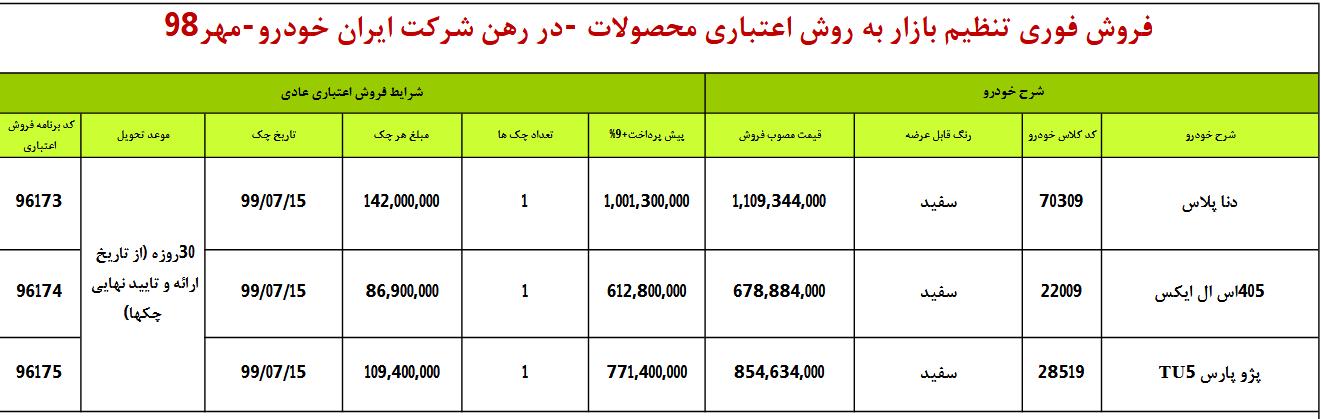 فروش اقساطی محصولات ایران خودرو ویژه 10 مهر 98 (+جدول)