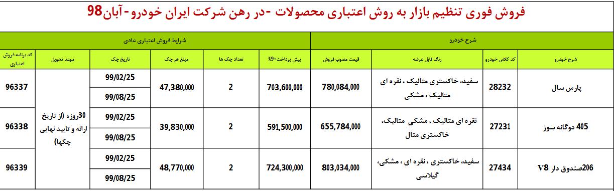 طرح جدید فروش جدید محصول ایران خودرو در 19 آبان 98 (+جدول و جزئیات)