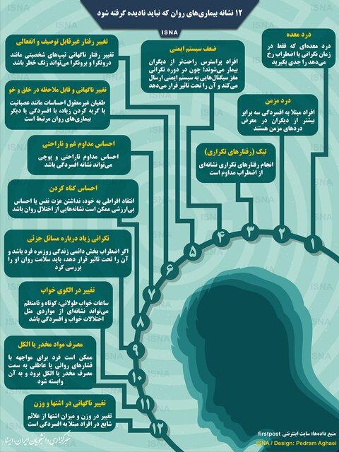 12 نشانه مهمِ بیماریهای روان (اینفوگرافی)