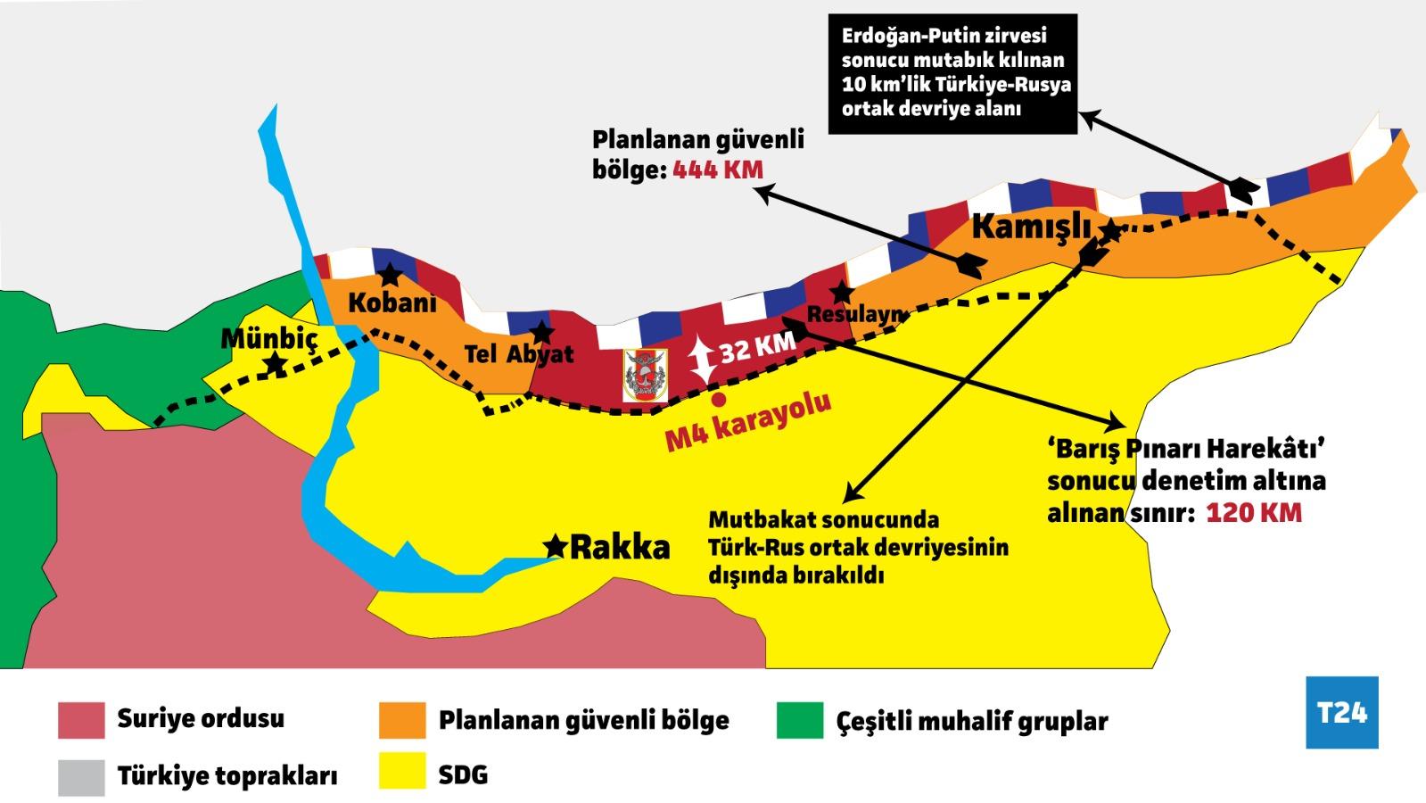 ترکیه از تکمیل تشکیل «منطقه امن» در شمال سوریه خبر داد