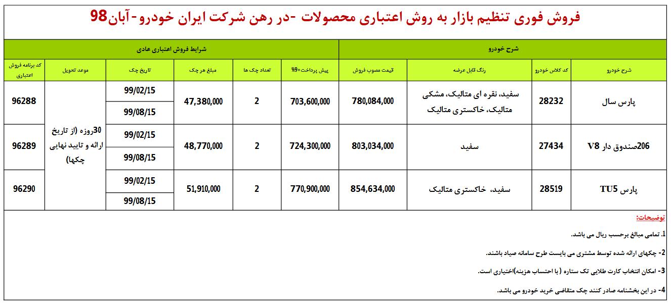 طرح جدید فروش اقساطی 3 محصول ایران خودرو ویژه8 آبان 98 (+جدول و جزئیات)