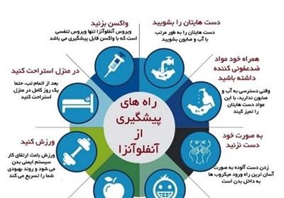 توصیه های ایمنی به دانشآموزان برای پیشگیری از آنفلوآنزا (+اینفوگراف)