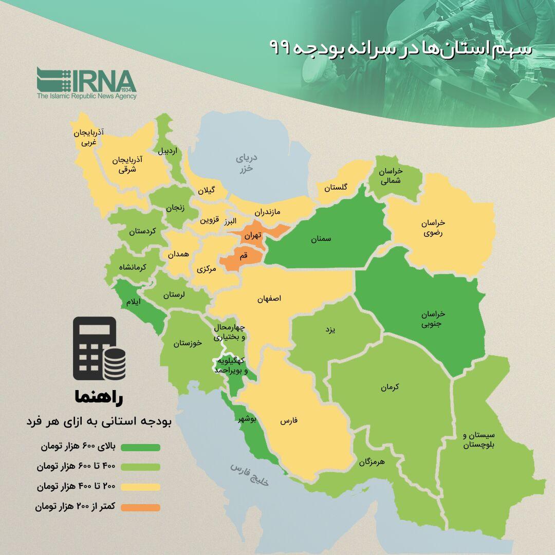 سهم استانها در سرانه بودجه ۹۹