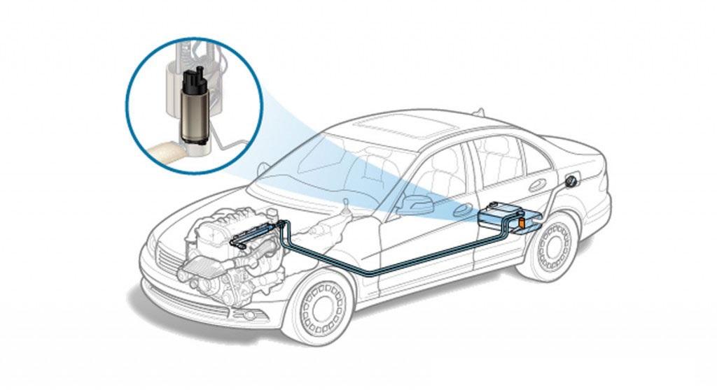 روشن نشدن خودرو به چه دلایلی اتفاق می افتد (+جزئیات)
