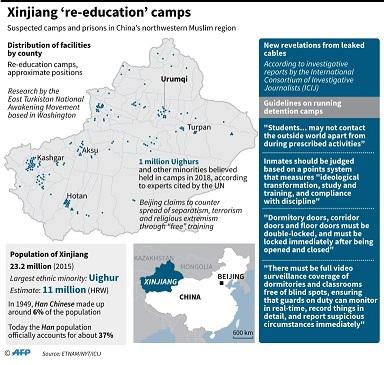 نقشه محل استقرار کمپهای استان سین کیانگ چین