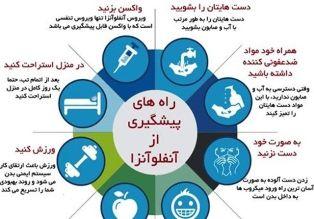 شیوع زودهنگام و شدید آنفولانزا در مازندران