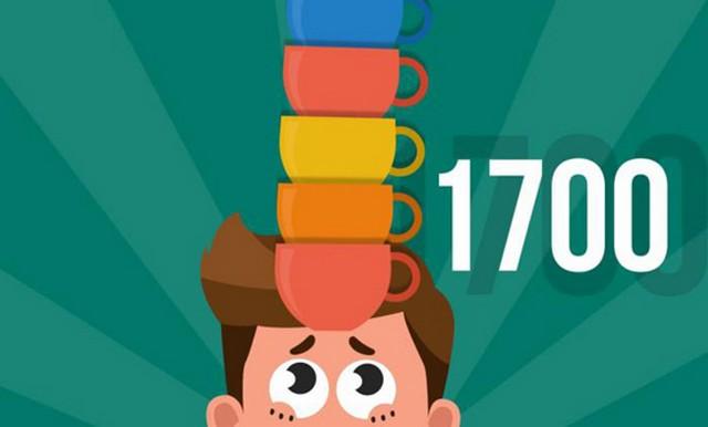 نگه داشتن ۱۷۰۰ فنجان را روی پیشانی